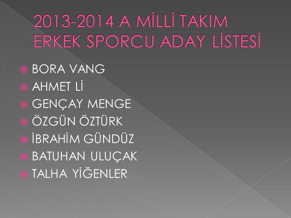 SPORCU ADAY KADROSU Gençler Türkiye Şampiyonası ve Liseler Türkiye Şampiyonasından sonra belirlenecektir.