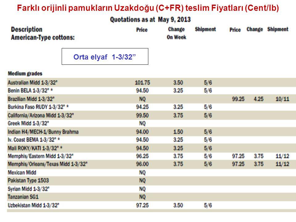 """Farklı orijinli pamukların Uzakdoğu (C+FR) teslim Fiyatları (Cent/lb) Orta elyaf 1-3/32"""""""