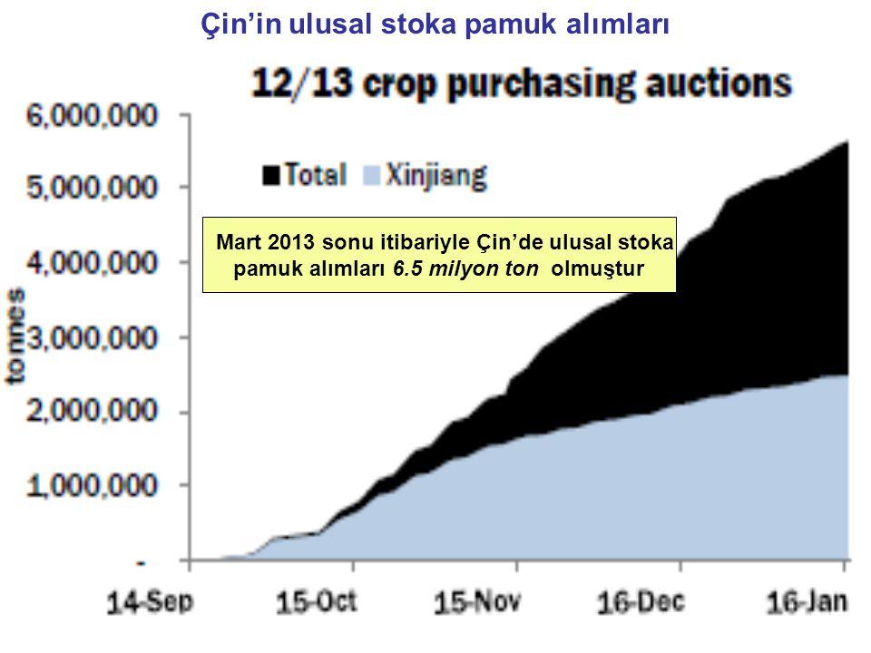 Çin'in ulusal stoka pamuk alımları Mart 2013 sonu itibariyle Çin'de ulusal stoka pamuk alımları 6.5 milyon ton olmuştur
