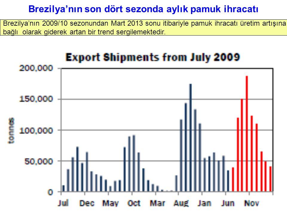 Brezilya'nın son dört sezonda aylık pamuk ihracatı Brezilya'nın 2009/10 sezonundan Mart 2013 sonu itibariyle pamuk ihracatı üretim artışına bağlı olar