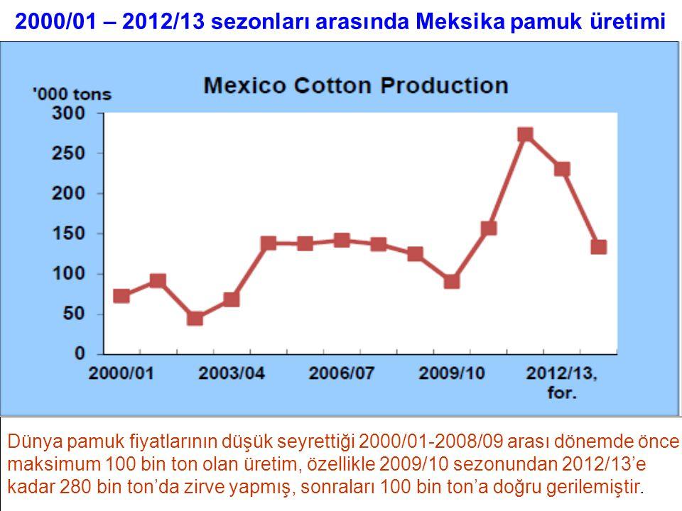 2000/01 – 2012/13 sezonları arasında Meksika pamuk üretimi Dünya pamuk fiyatlarının düşük seyrettiği 2000/01-2008/09 arası dönemde önce maksimum 100 b