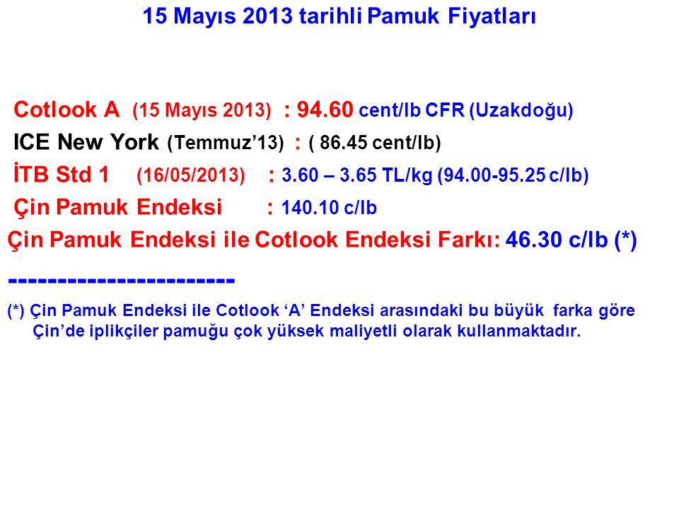 15 Mayıs 2013 tarihli Pamuk Fiyatları Cotlook A (15 Mayıs 2013) : 94.60 cent/lb CFR (Uzakdoğu) ICE New York (Temmuz'13) : ( 86.45 cent/lb) İTB Std 1 (