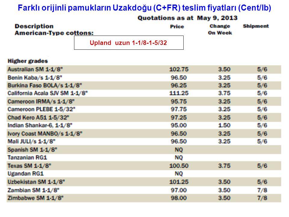 Farklı orijinli pamukların Uzakdoğu (C+FR) teslim fiyatları (Cent/lb) Upland uzun 1-1/8-1-5/32