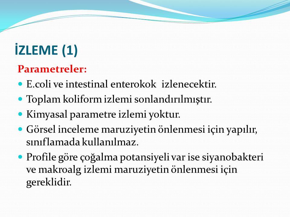 İZLEME (1) Parametreler: E.coli ve intestinal enterokok izlenecektir. Toplam koliform izlemi sonlandırılmıştır. Kimyasal parametre izlemi yoktur. Görs