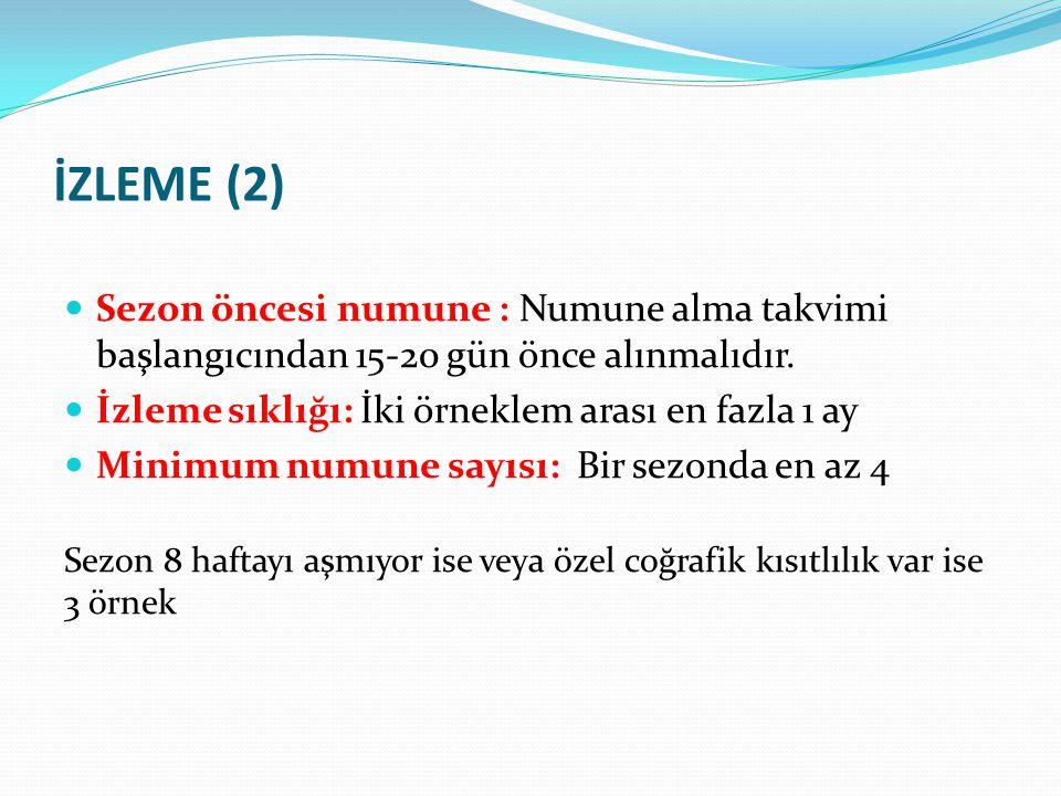 İZLEME (2) Sezon öncesi numune : Numune alma takvimi başlangıcından 15-20 gün önce alınmalıdır. İzleme sıklığı: İki örneklem arası en fazla 1 ay Minim