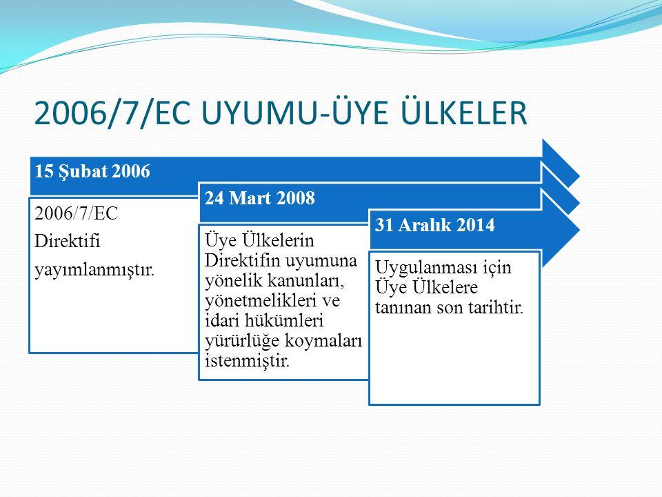 2006/7/EC UYUMU-ÜYE ÜLKELER 15 Şubat 2006 2006/7/EC Direktifi yayımlanmıştır. 24 Mart 2008 Üye Ülkelerin Direktifin uyumuna yönelik kanunları, yönetme