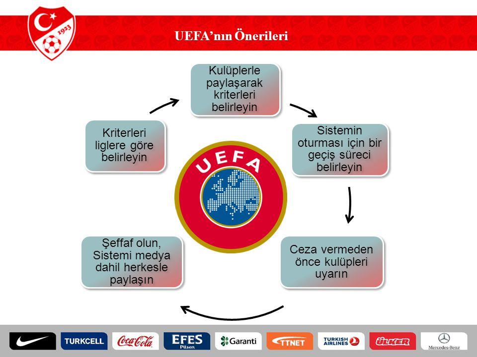 UEFA'nın Önerileri Kulüplerle paylaşarak kriterleri belirleyin Sistemin oturması için bir geçiş süreci belirleyin Ceza vermeden önce kulüpleri uyarın Şeffaf olun, Sistemi medya dahil herkesle paylaşın Kriterleri liglere göre belirleyin
