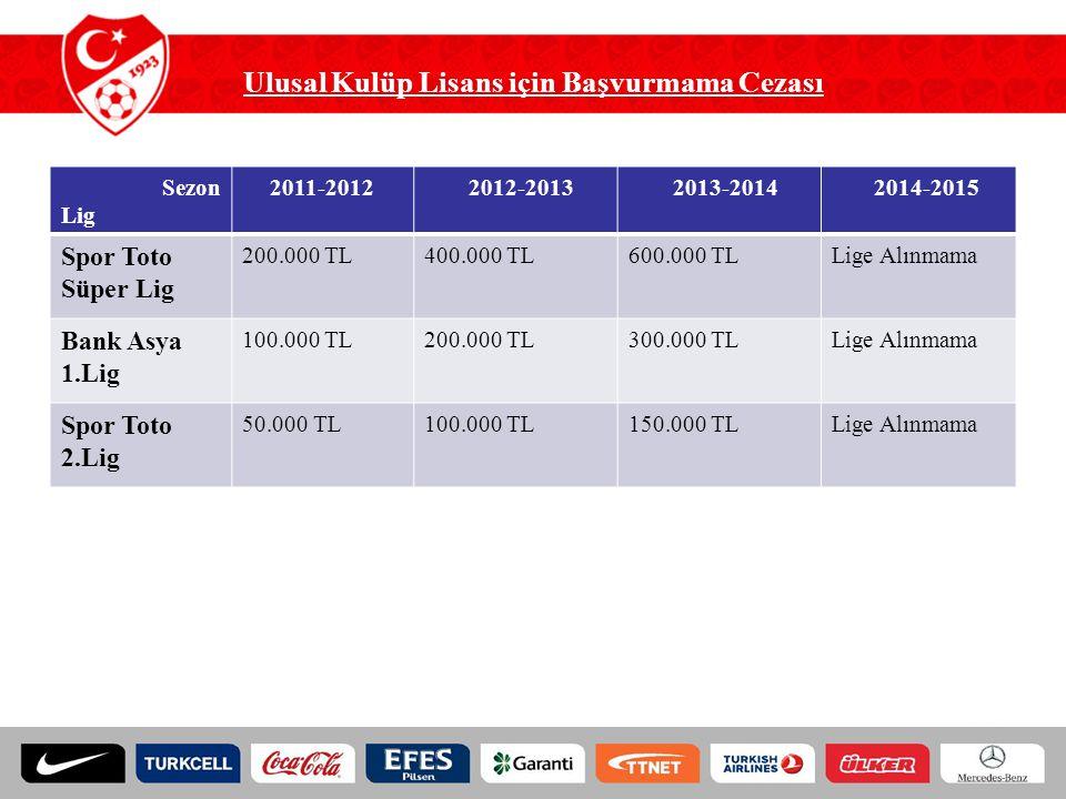 Ulusal Kulüp Lisans için Başvurmama Cezası Sezon Lig 2011-2012 2012-2013 2013-2014 2014-2015 Spor Toto Süper Lig 200.000 TL400.000 TL600.000 TLLige Alınmama Bank Asya 1.Lig 100.000 TL200.000 TL300.000 TLLige Alınmama Spor Toto 2.Lig 50.000 TL100.000 TL150.000 TLLige Alınmama