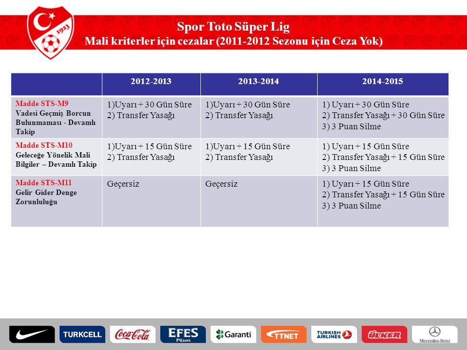 Spor Toto Süper Lig Mali kriterler için cezalar (2011-2012 Sezonu için Ceza Yok) 2012-20132013-20142014-2015 Madde STS-M9 Vadesi Geçmiş Borcun Bulunmaması - Devamlı Takip 1)Uyarı + 30 Gün Süre 2) Transfer Yasağı 1)Uyarı + 30 Gün Süre 2) Transfer Yasağı 1) Uyarı + 30 Gün Süre 2) Transfer Yasağı + 30 Gün Süre 3) 3 Puan Silme Madde STS-M10 Geleceğe Yönelik Mali Bilgiler – Devamlı Takip 1)Uyarı + 15 Gün Süre 2) Transfer Yasağı 1)Uyarı + 15 Gün Süre 2) Transfer Yasağı 1) Uyarı + 15 Gün Süre 2) Transfer Yasağı + 15 Gün Süre 3) 3 Puan Silme Madde STS-M11 Gelir Gider Denge Zorunluluğu Geçersiz 1) Uyarı + 15 Gün Süre 2) Transfer Yasağı + 15 Gün Süre 3) 3 Puan Silme