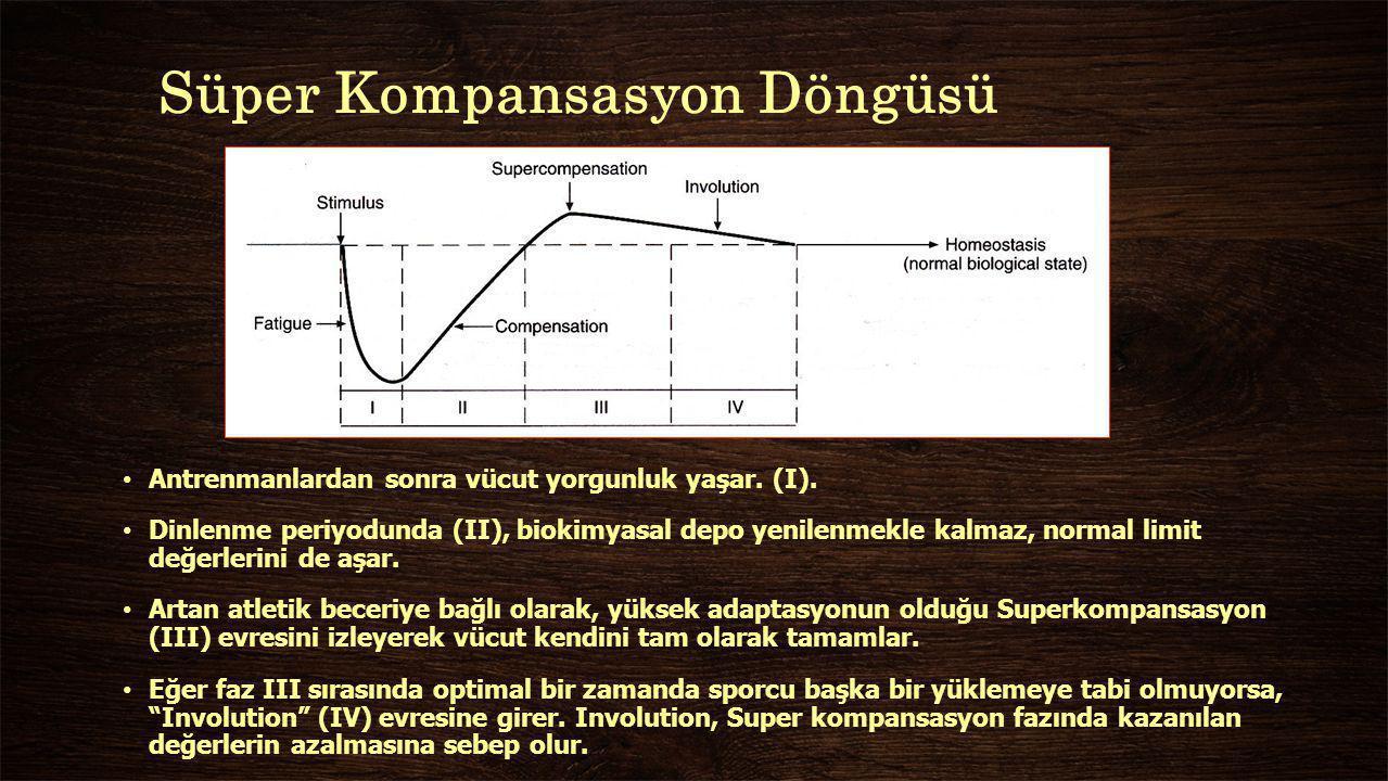 Süper Kompansasyon Döngüsü Antrenmanlardan sonra vücut yorgunluk yaşar. (I). Dinlenme periyodunda (II), biokimyasal depo yenilenmekle kalmaz, normal l