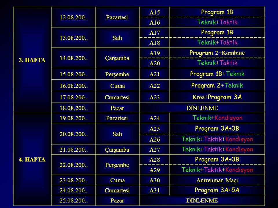 3. HAFTA 12.08.200..Pazartesi A15 Program 1B A16 Teknik + Taktik 13.08.200..Salı A17 Program 1B A18 Teknik + Taktik 14.08.200..Çarşamba A19 Program 2+