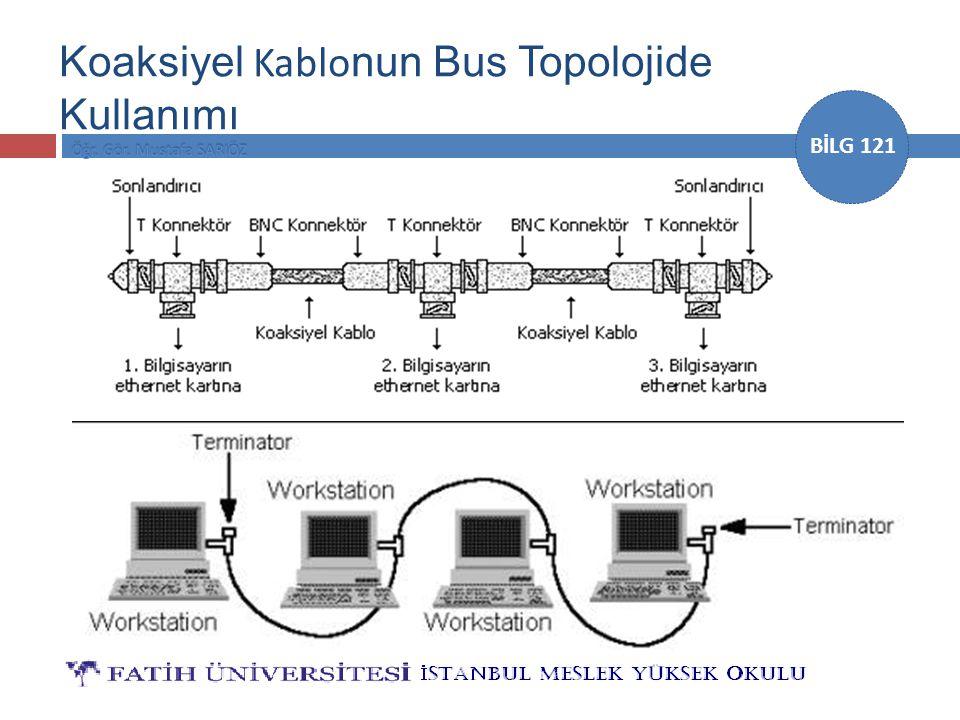 BİLG 121 Koaksiyel Kablo nun Bus Topolojide Kullanımı