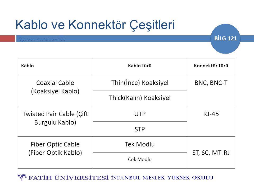 BİLG 121 Kablo ve Konnekt ö r Çeşitleri KabloKablo TürüKonnektör Türü Coaxial Cable (Koaksiyel Kablo) Thin(İnce) KoaksiyelBNC, BNC-T Thick(Kalın) Koak