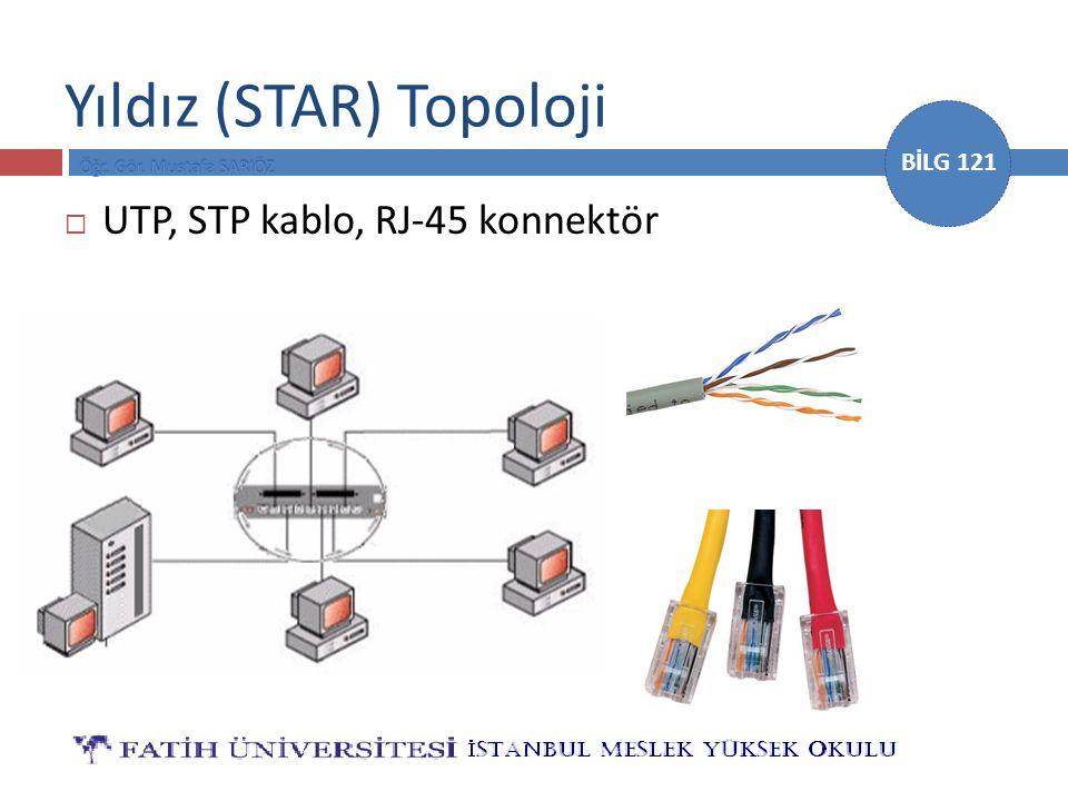 BİLG 121 Yıldız (STAR) Topoloji  UTP, STP kablo, RJ-45 konnektör
