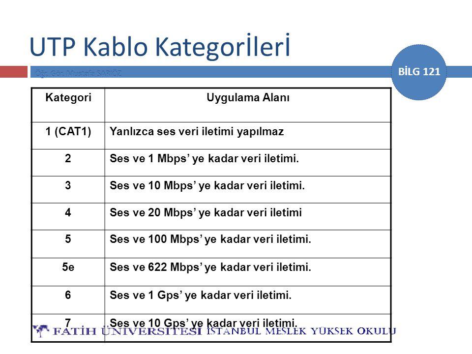 BİLG 121 UTP Kablo Kategorİlerİ KategoriUygulama Alanı 1 (CAT1)Yanlızca ses veri iletimi yapılmaz 2Ses ve 1 Mbps' ye kadar veri iletimi. 3Ses ve 10 Mb