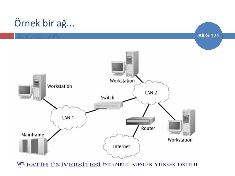 BİLG 121 Örnek bir ağ...