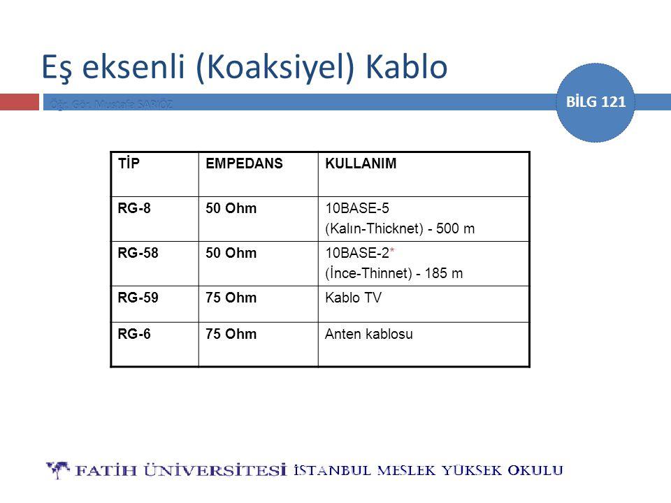 BİLG 121 Eş eksenli (Koaksiyel) Kablo TİPEMPEDANSKULLANIM RG-850 Ohm10BASE-5 (Kalın-Thicknet) - 500 m RG-5850 Ohm10BASE-2* (İnce-Thinnet) - 185 m RG-5