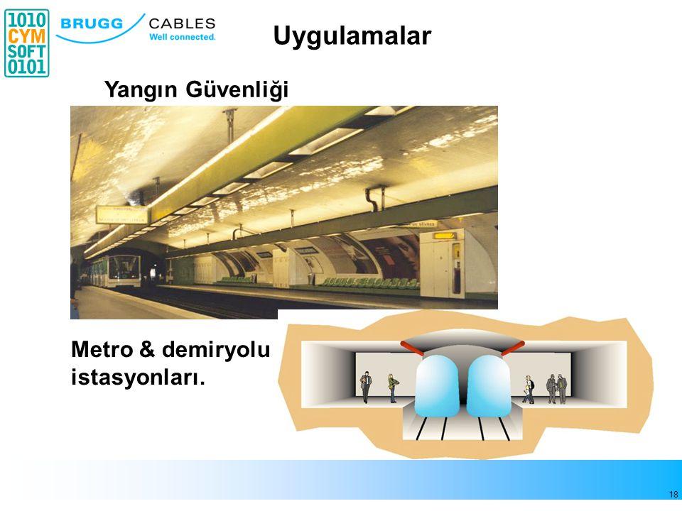 18 Metro & demiryolu istasyonları. Yangın Güvenliği Uygulamalar