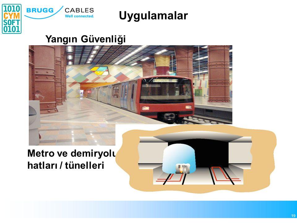 19 Metro ve demiryolu hatları / tünelleri Uygulamalar Yangın Güvenliği
