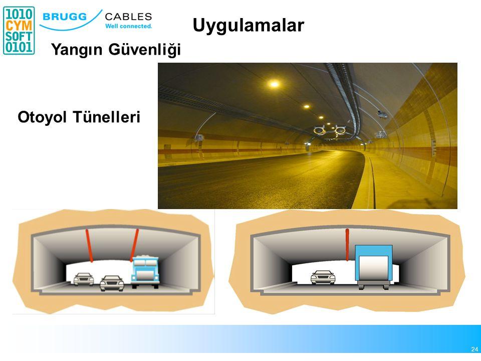 24 Yangın Güvenliği Uygulamalar Otoyol Tünelleri