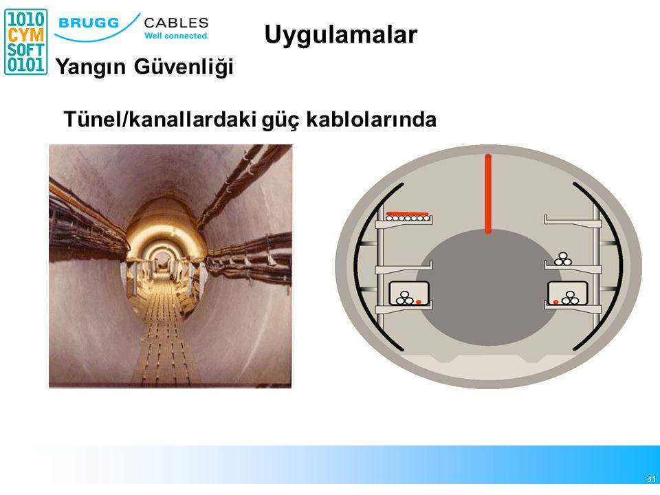 31 Tünel/kanallardaki güç kablolarında Yangın Güvenliği Uygulamalar