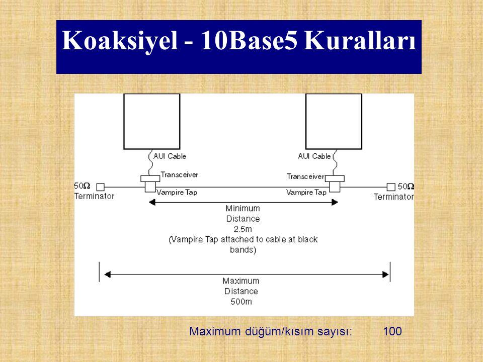 Koaksiyel - 10Base5 Kuralları Maximum düğüm/kısım sayısı:100