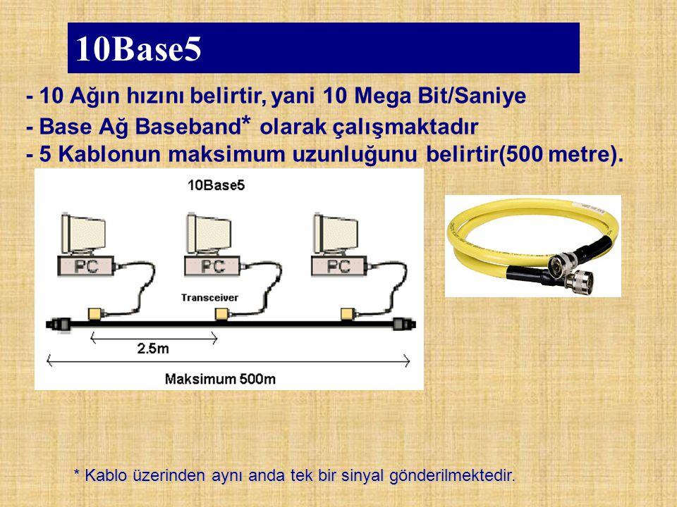 10Base5 - 10 Ağın hızını belirtir, yani 10 Mega Bit/Saniye - Base Ağ Baseband * olarak çalışmaktadır - 5 Kablonun maksimum uzunluğunu belirtir(500 met