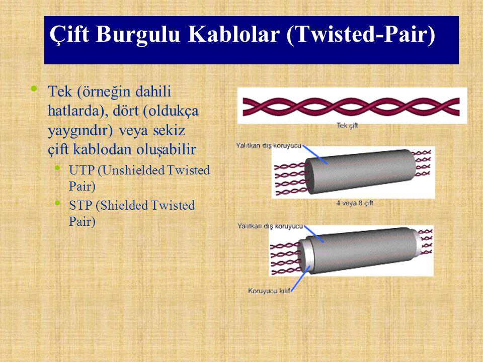 Çift Burgulu Kablolar (Twisted-Pair) Tek (örneğin dahili hatlarda), dört (oldukça yaygındır) veya sekiz çift kablodan oluşabilir UTP (Unshielded Twist