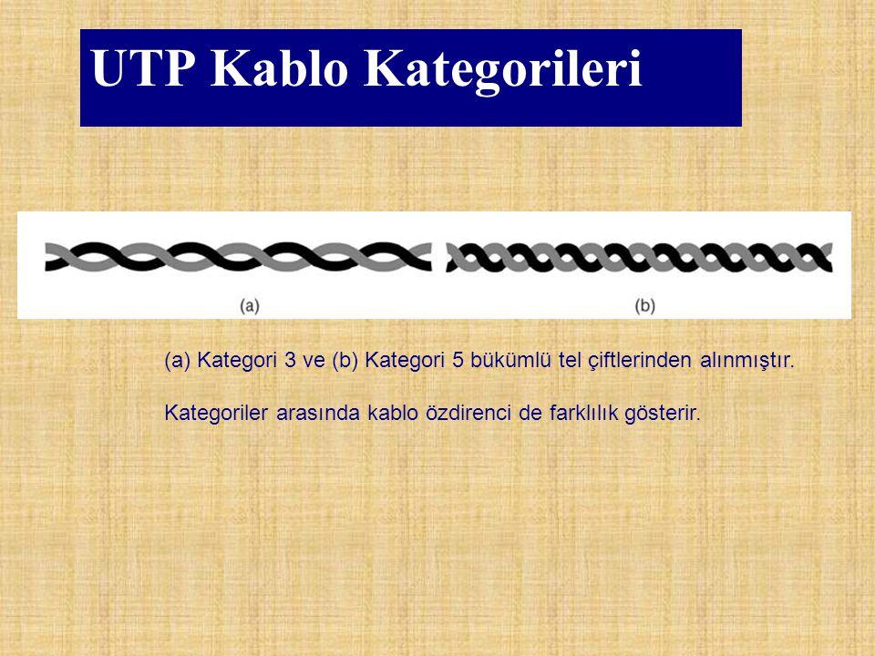 UTP Kablo Kategorileri (a)Kategori 3 ve (b) Kategori 5 bükümlü tel çiftlerinden alınmıştır. Kategoriler arasında kablo özdirenci de farklılık gösterir