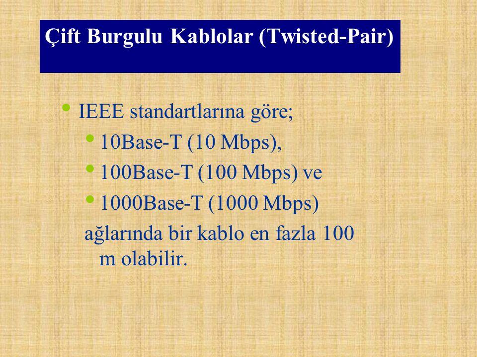 Çift Burgulu Kablolar (Twisted-Pair) IEEE standartlarına göre; 10Base-T (10 Mbps), 100Base-T (100 Mbps) ve 1000Base-T (1000 Mbps) ağlarında bir kablo