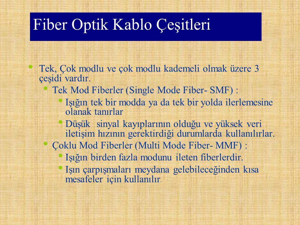 Fiber Optik Kablo Çeşitleri Tek, Çok modlu ve çok modlu kademeli olmak üzere 3 çeşidi vardır. Tek Mod Fiberler (Single Mode Fiber- SMF) : Işığın tek b