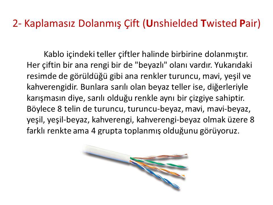 2- Kaplamasız Dolanmış Çift (Unshielded Twisted Pair) Kablo içindeki teller çiftler halinde birbirine dolanmıştır. Her çiftin bir ana rengi bir de