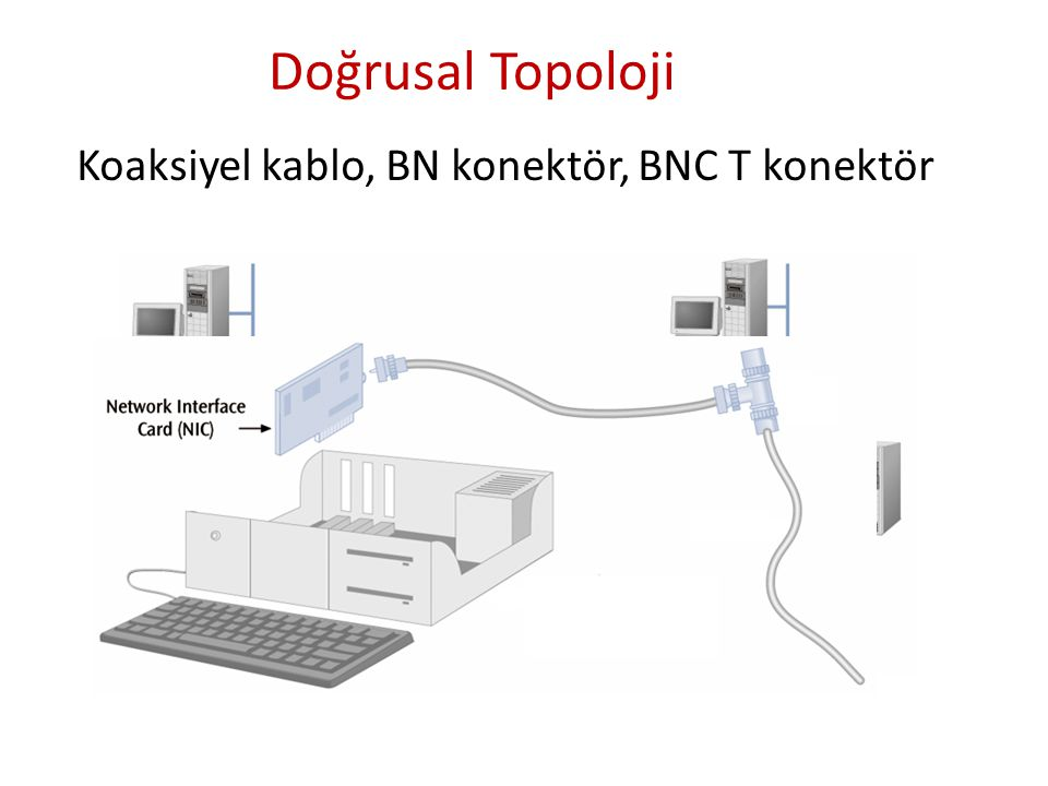 Doğrusal Topoloji Koaksiyel kablo, BN konektör, BNC T konektör