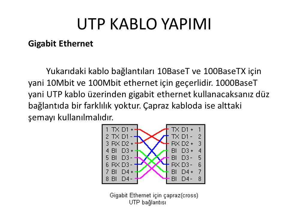 UTP KABLO YAPIMI Gigabit Ethernet Yukarıdaki kablo bağlantıları 10BaseT ve 100BaseTX için yani 10Mbit ve 100Mbit ethernet için geçerlidir. 1000BaseT y