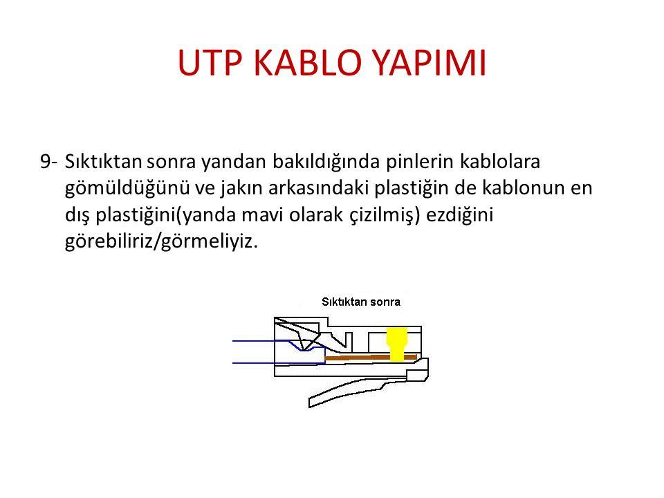 UTP KABLO YAPIMI 9-Sıktıktan sonra yandan bakıldığında pinlerin kablolara gömüldüğünü ve jakın arkasındaki plastiğin de kablonun en dış plastiğini(yan