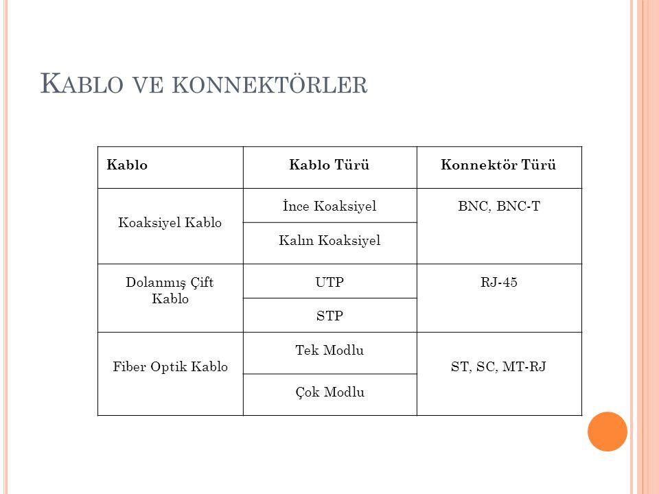 F IBER O PTIK K ABLO K ONNEKTÖRLERI ST (Straight tip) SC (Subscriber tip) MT-RJ
