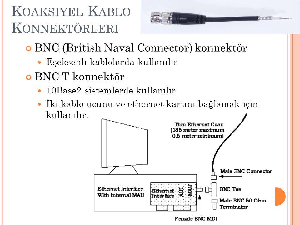 K OAKSIYEL K ABLO K ONNEKTÖRLERI Eşeksenli kablolar BNC konnektörleri ile sonlandırılır ve bilgisayar arkasındaki aktarım aygıta takılacak T-şeklindeki bağlayıcılara takılırlar.