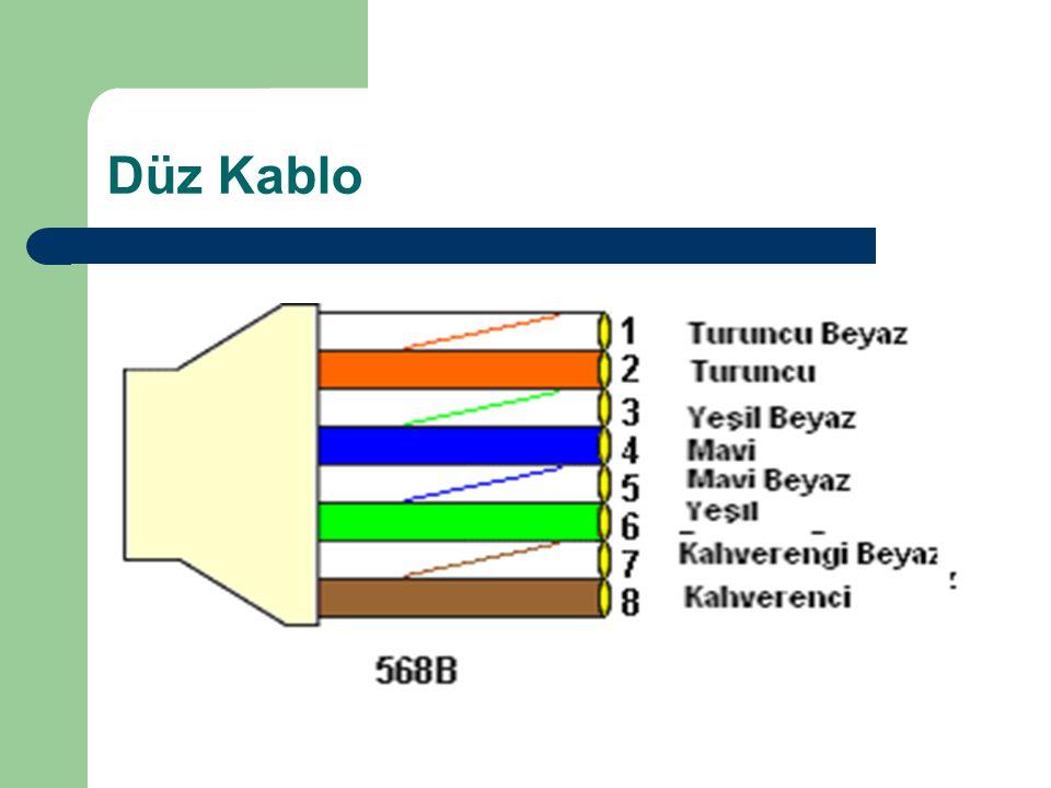 Düz Kablo