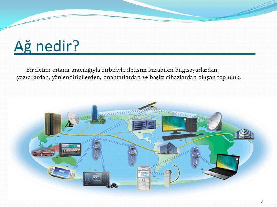 AĞIN İŞLEVİ_____________________ Veri transferi İletişim Oyunlar İnternet erişimi 4