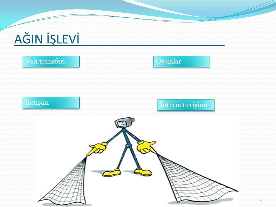 1-Dağıtıcı (Hub)______________________ Dağıtıcı en yalın ağ cihazıdır.