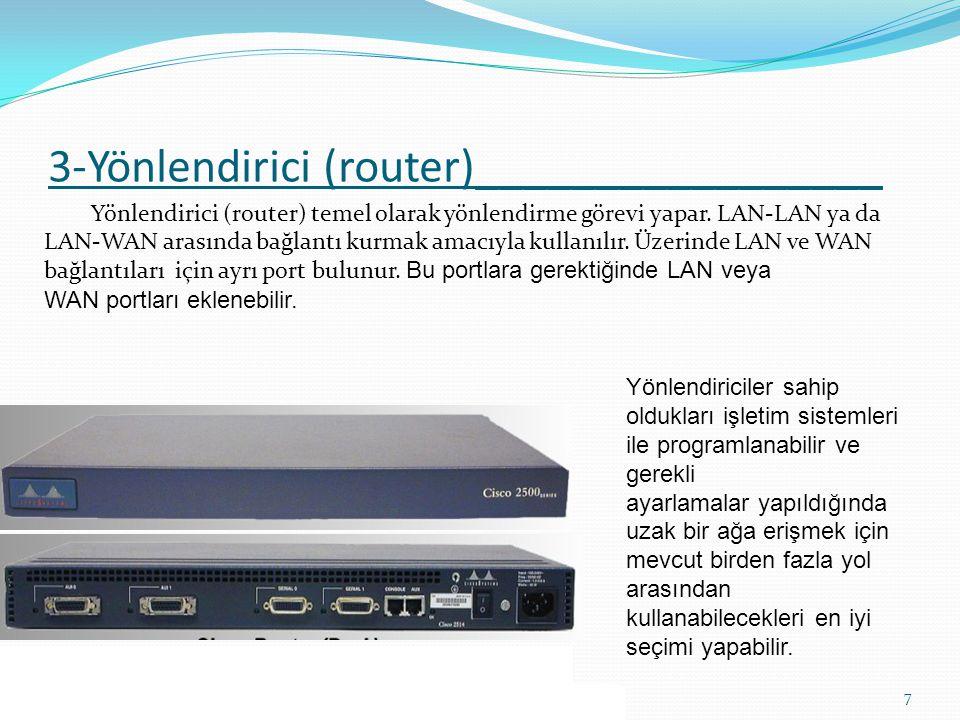 4-Erişim noktası (access point)_______________ Erişim noktası (access point) kablolu bir internet ağına kablosuz erişim sağlar.