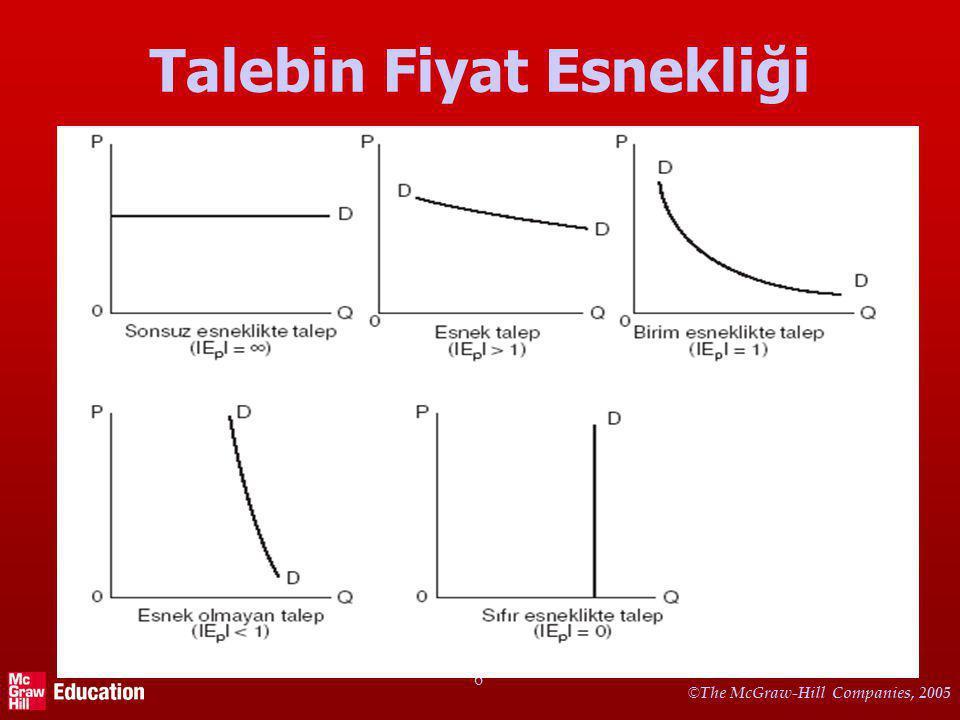 © The McGraw-Hill Companies, 2005 7 Esnek Talep: E p =3/-0,4=-7,5