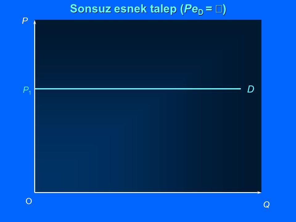 P Q O P1P1 D Sonsuz esnek talep (Pe D =  )