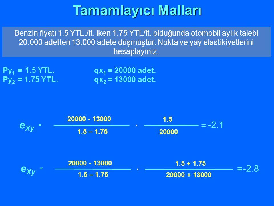Tamamlayıcı Malları e Xy = 20000 - 13000 1.5 – 1.75 Benzin fiyatı 1.5 YTL./lt. iken 1.75 YTL/lt. olduğunda otomobil aylık talebi 20.000 adetten 13.000