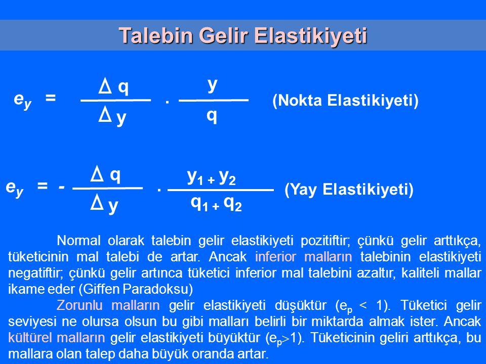 Talebin Gelir Elastikiyeti e y = q y y q. (Nokta Elastikiyeti) e y = - q y. y 1 + y 2 q 1 + q 2 (Yay Elastikiyeti) Normal olarak talebin gelir elastik