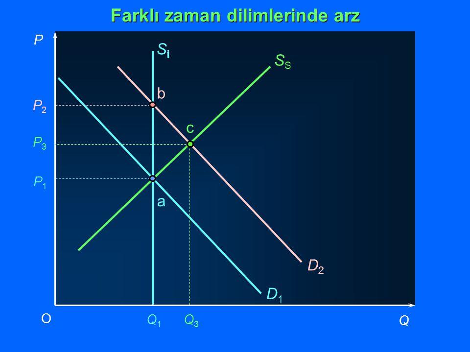 D1D1 D2D2 SiSi S P1P1 P3P3 P2P2 Q1Q1 Q3Q3 P Q O a b c