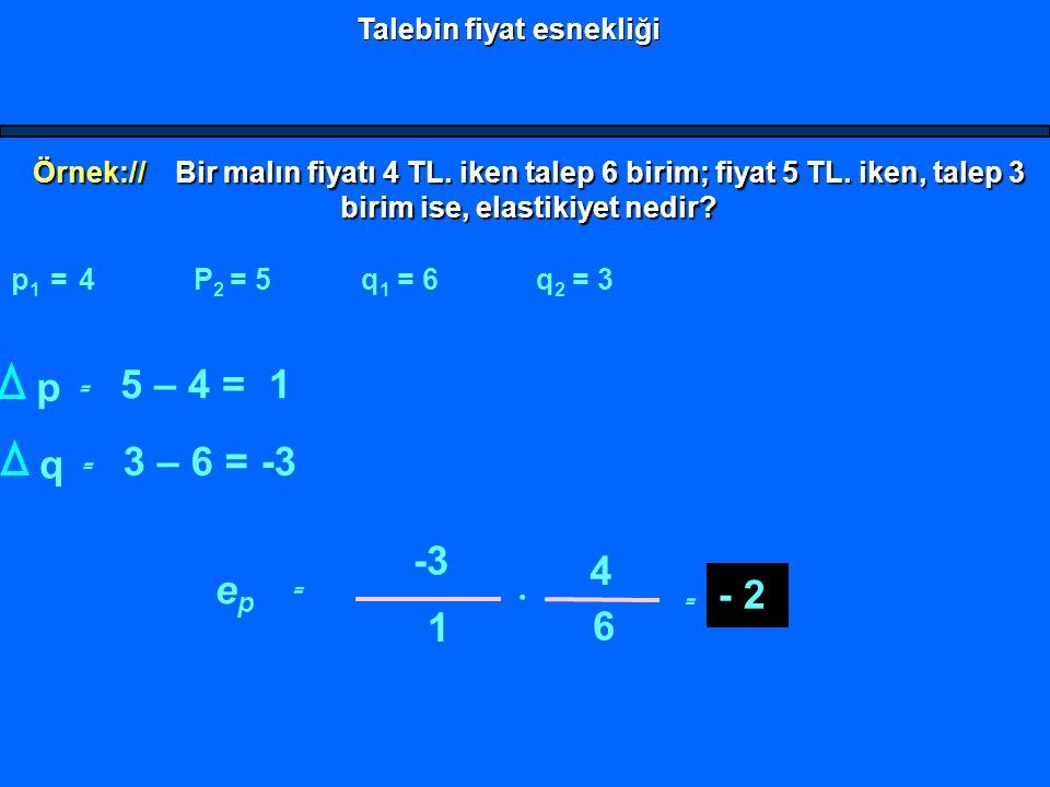 Talebin fiyat esnekliği Örnek:// Bir malın fiyatı 4 TL. iken talep 6 birim; fiyat 5 TL. iken, talep 3 birim ise, elastikiyet nedir? p 1 = 4 P 2 = 5 q