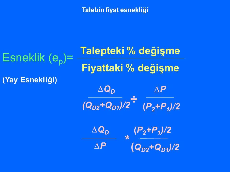 4 20 P(TL) Q (dönemlik milyon birim) 0 a D İki nokta arasında esnek talep 5 10 b e p >1