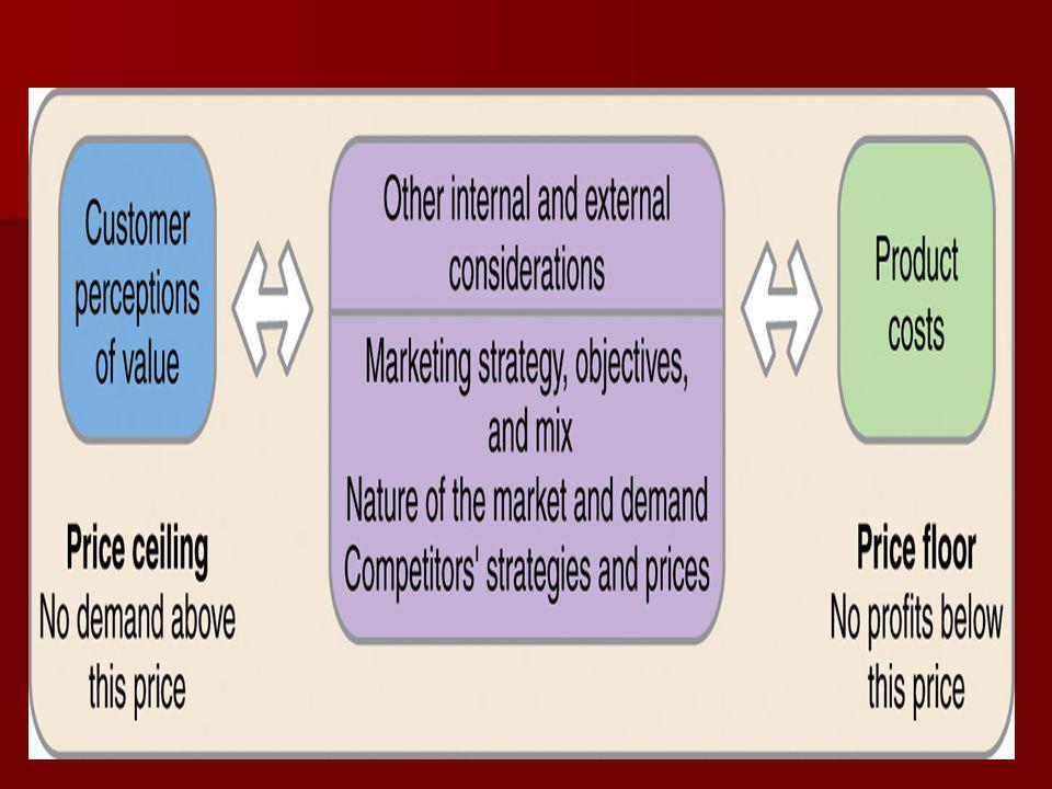 Fiyatlandırma kararlarını etkileyen diğer iç ve dış etkenler Fiyatlandırma kararlarını etkileyen diğer iç ve dış etkenler İşletme fiyatı belirlemeden önce stratejisine karar vermek durumundadır.