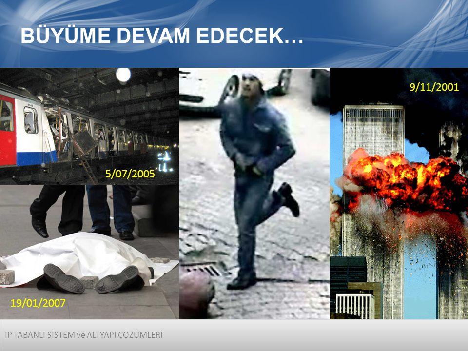IP TABANLI SİSTEM ve ALTYAPI ÇÖZÜMLERİ BÜYÜME DEVAM EDECEK… 9/11/2001 5/07/2005 19/01/2007
